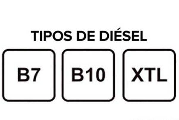 etiqueta diesel seat